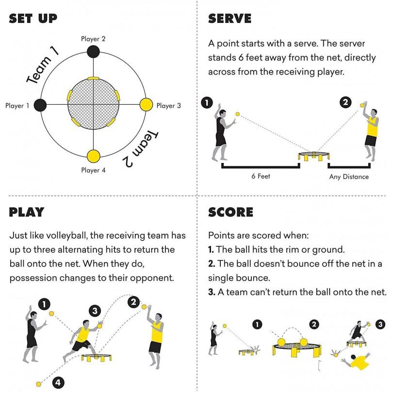 Spikeball PRO zestaw turniejowy - siatkówka gra zespołowa